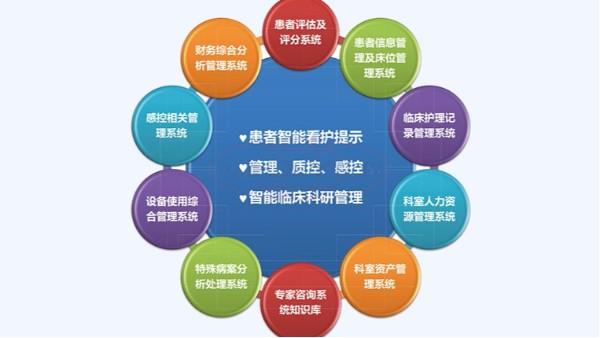 重症ICU信息管理系统是如何科学的管理的