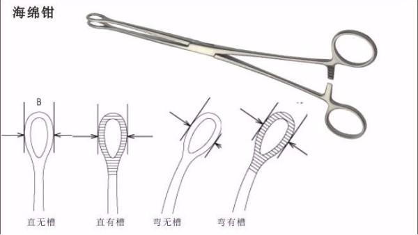 整形外科手术器械