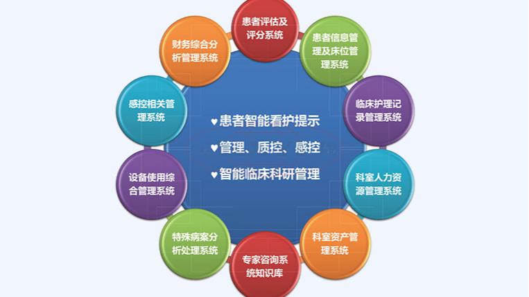 重症ICU信息管理系统有哪些优势?