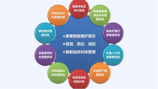 重症ICU信息管理系统,一款方便医生和患者的医疗设备